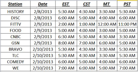 TV Schedule For Richard Simmons' New Infomercial – Featuring