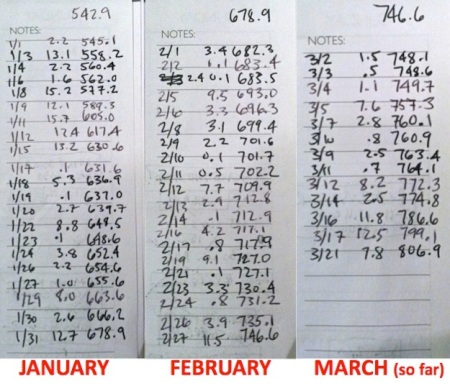 cardio-miles-in-calendar