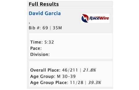San-Diego-David-Garcia-Race-Results