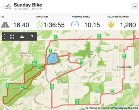 Bike Route 9 20