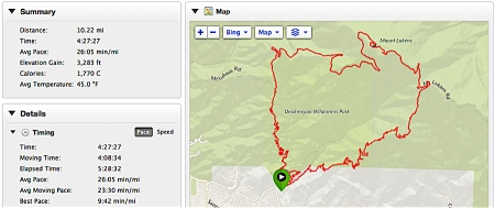 Jeff-Garmin-Data-Lukens-Hike