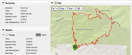 Jeff-Garmin-Data-Lukens-Hike