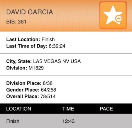 david-garcia-results-scale-the-strat