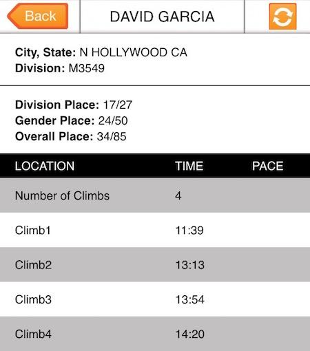 ultimate-climb-results