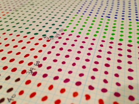birthday-burpees-dots-close-up