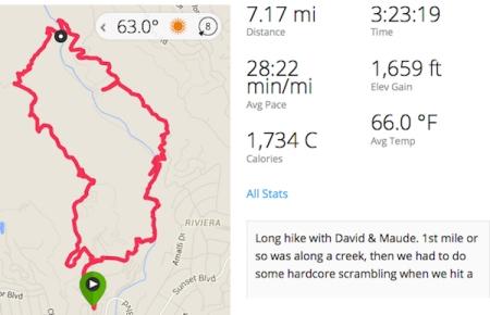 Hike Data