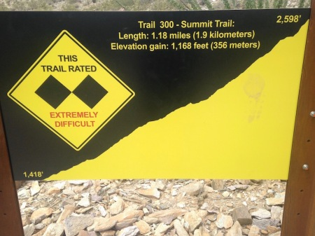 hike-sign-piestewa-peak