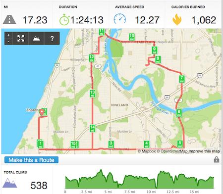 Tuesday-bike-ride