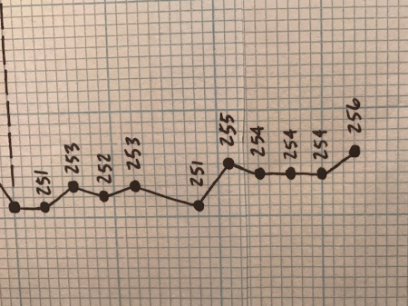 new-chart-december-16